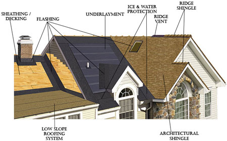 roofing_system
